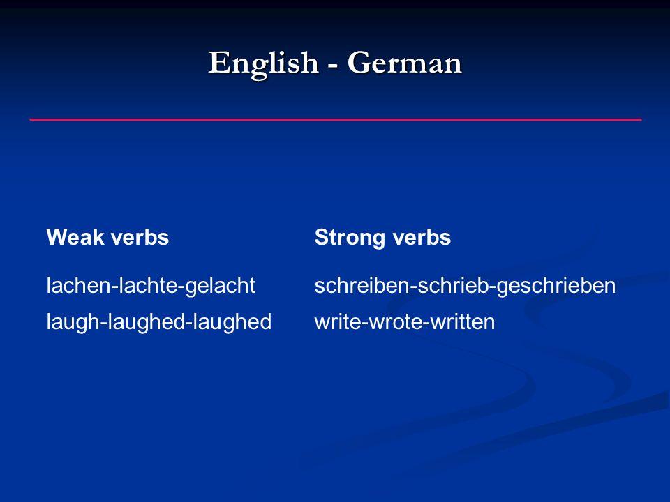English - German Weak verbsStrong verbs lachen-lachte-gelacht schreiben-schrieb-geschrieben laugh-laughed-laughed write-wrote-written