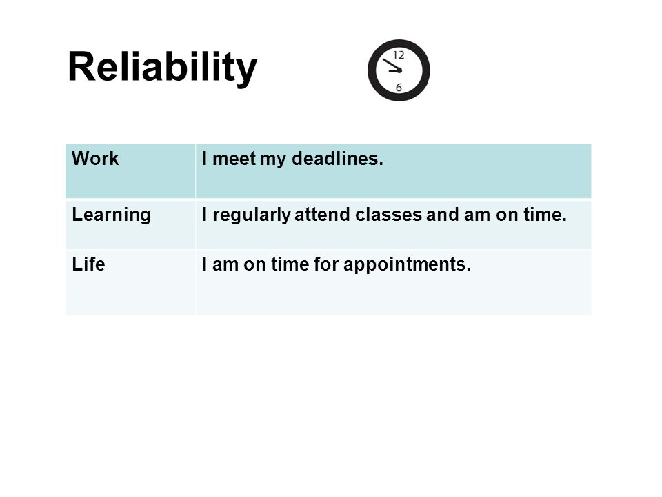 Reliability WorkI meet my deadlines. LearningI regularly attend classes and am on time. LifeI am on time for appointments.
