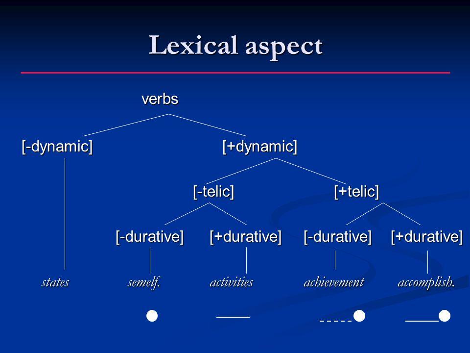 verbs verbs [-dynamic] [+dynamic] [-telic] [+telic] [-telic] [+telic] [-durative][+durative][-durative] [+durative] states semelf.activities achieveme