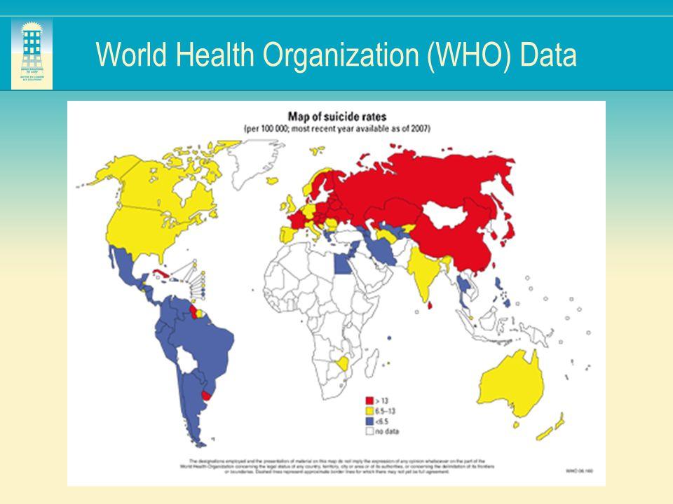World Health Organization (WHO) Data