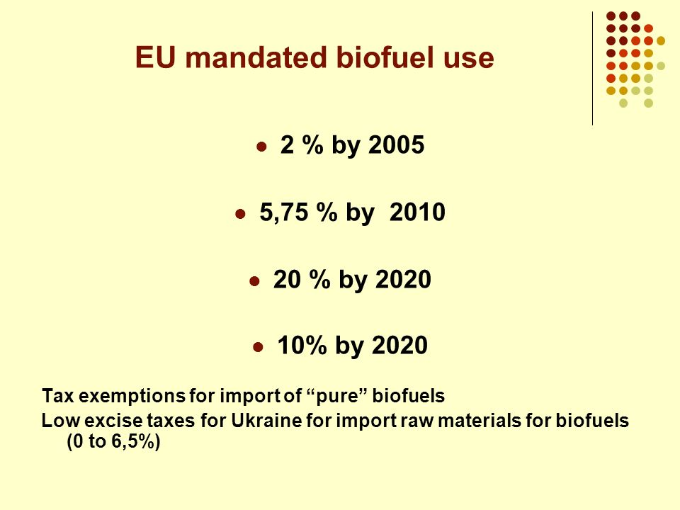 EU mandated biofuel use 2 % by 2005 5,75 % by 2010 20 % by 2020 10% by 2020 Tax exemptions for import of pure biofuels Low excise taxes for Ukraine fo
