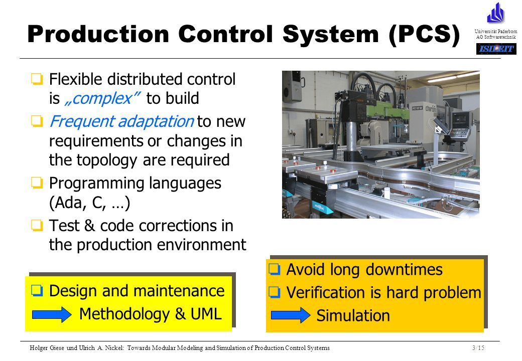 Universität Paderborn AG Softwaretechnik Holger Giese und Ulrich A. Nickel: Towards Modular Modeling and Simulation of Production Control Systems3/15