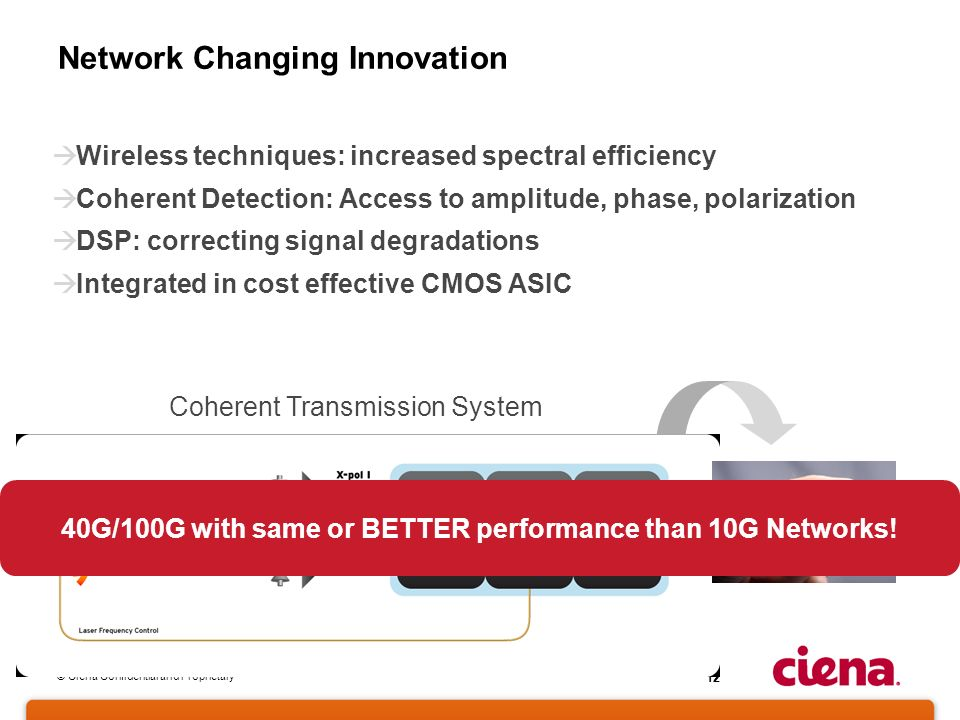 © Ciena Confidential and Proprietary 12 Network Changing Innovation Wireless techniques: increased spectral efficiency Coherent Detection: Access to a