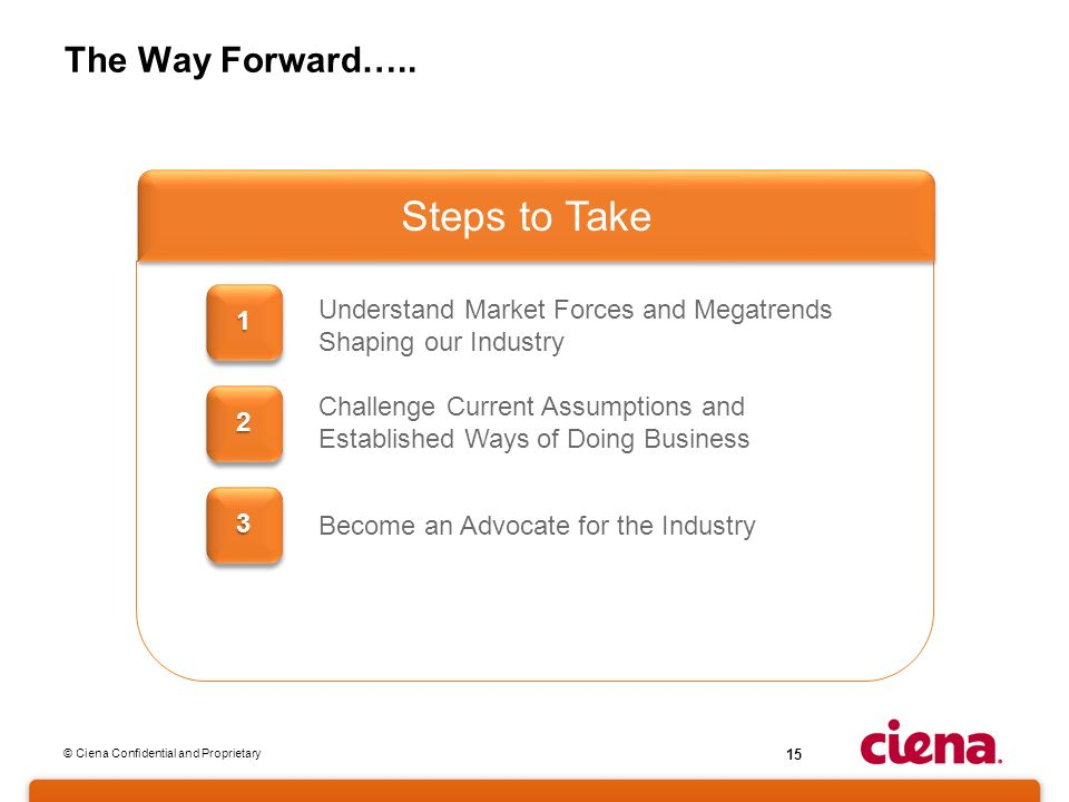© Ciena Confidential and Proprietary 15 The Way Forward…..