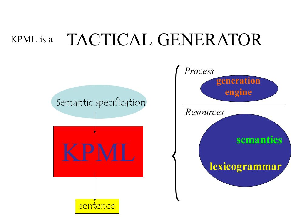 KPML lexicogrammar semantics sentence Semantic specification TACTICAL GENERATOR KPML is a Resources Process generation engine