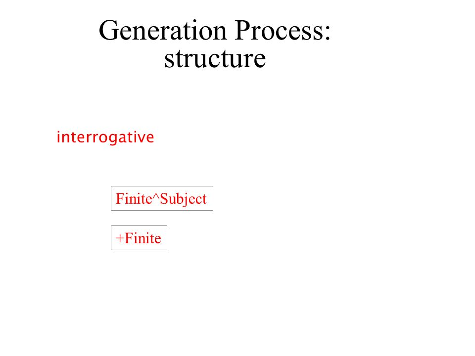 Generation Process: structure +Finite Finite^Subject interrogative