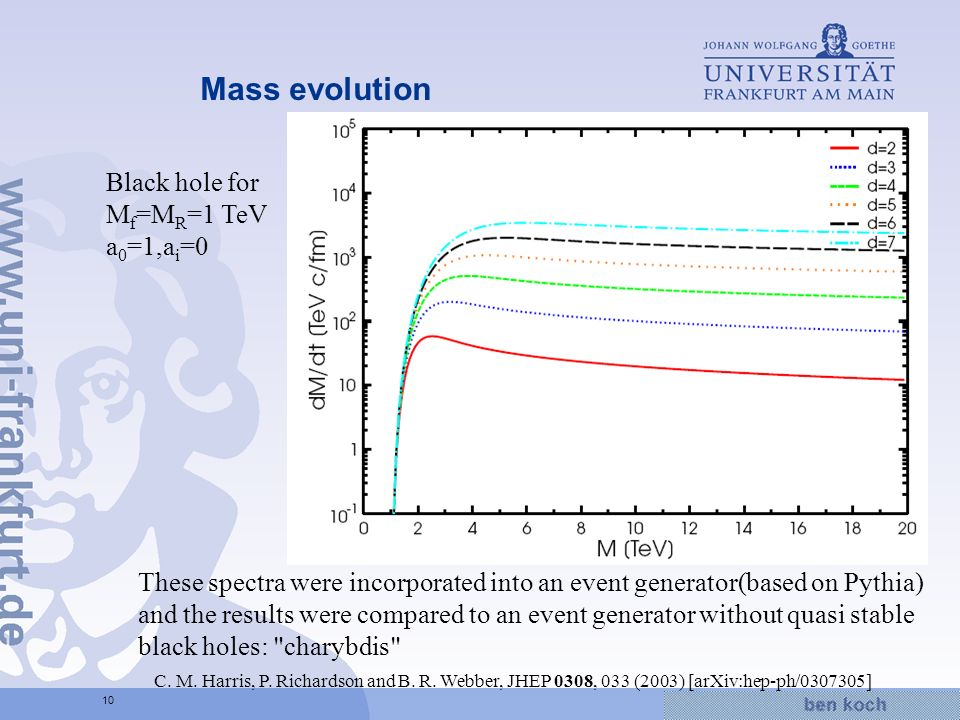 Hier wird Wissen Wirklichkeit 10 Mass evolution These spectra were incorporated into an event generator(based on Pythia) and the results were compared to an event generator without quasi stable black holes: charybdis Black hole for M f =M R =1 TeV a 0 =1,a i =0 C.