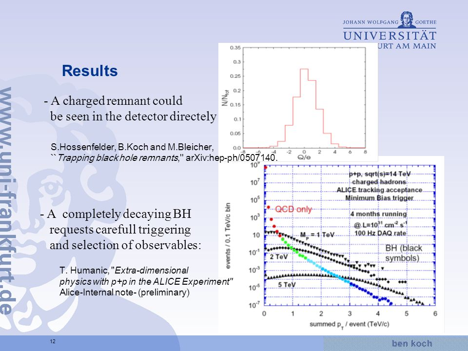 Hier wird Wissen Wirklichkeit 12 Results - A charged remnant could be seen in the detector directely - A completely decaying BH requests carefull triggering and selection of observables: S.Hossenfelder, B.Koch and M.Bleicher, ``Trapping black hole remnants, arXiv:hep-ph/0507140.