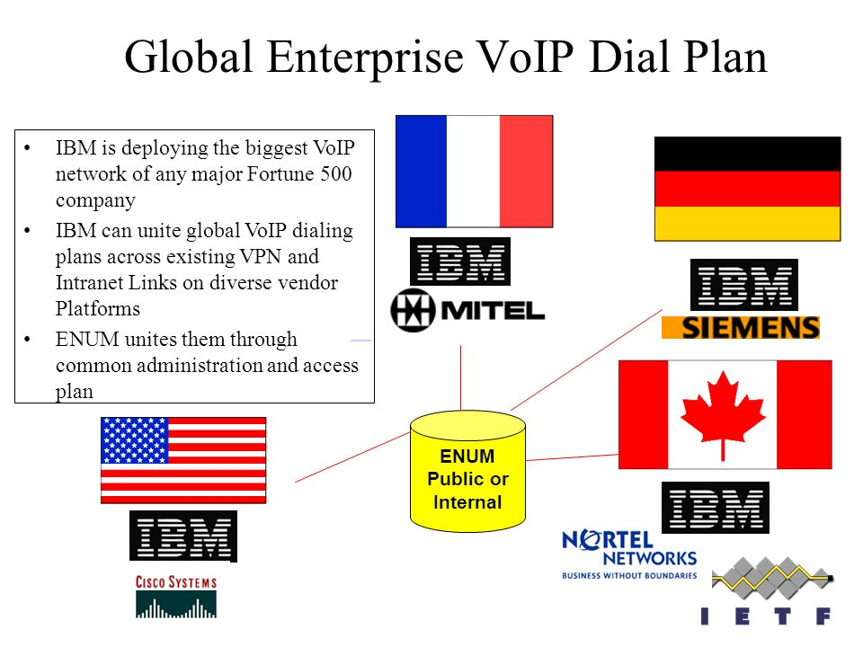 Global Enterprise VoIP Dial Plan IBM is deploying the biggest VoIP network of any major Fortune 500 company IBM can unite global VoIP dialing plans ac