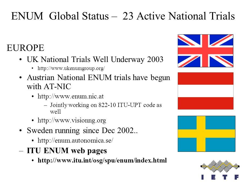 ENUM Global Status – 23 Active National Trials EUROPE UK National Trials Well Underway 2003 http://www.ukenumgroup.org/ Austrian National ENUM trials