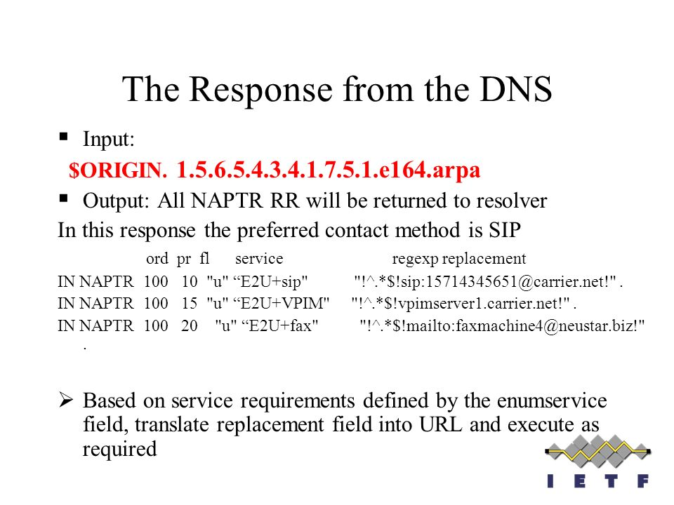 The Response from the DNS Input: $ORIGIN. 1.5.6.5.4.3.4.1.7.5.1.e164.arpa Output: All NAPTR RR will be returned to resolver In this response the prefe