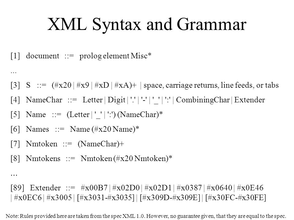 XML Syntax and Grammar [1] document ::= prolog element Misc*... [3] S ::= (#x20 | #x9 | #xD | #xA)+ | space, carriage returns, line feeds, or tabs [4]