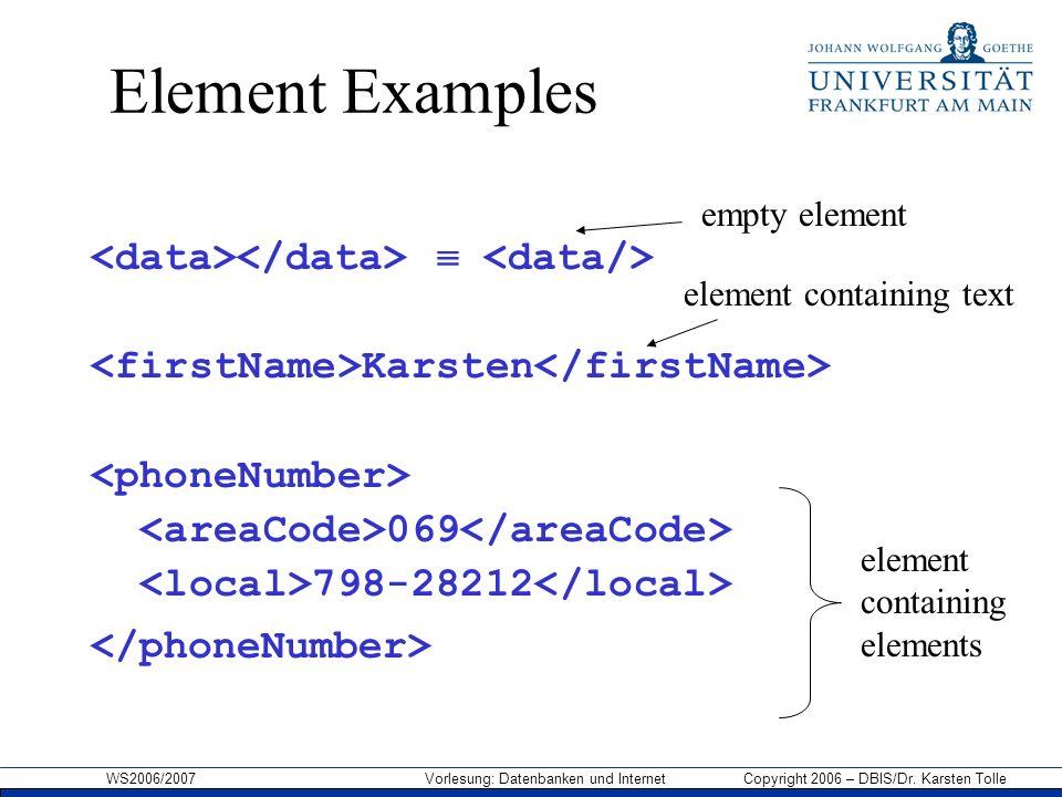 WS2006/2007 Vorlesung: Datenbanken und Internet Copyright 2006 – DBIS/Dr. Karsten Tolle Element Examples Karsten 069 798-28212 element containing elem