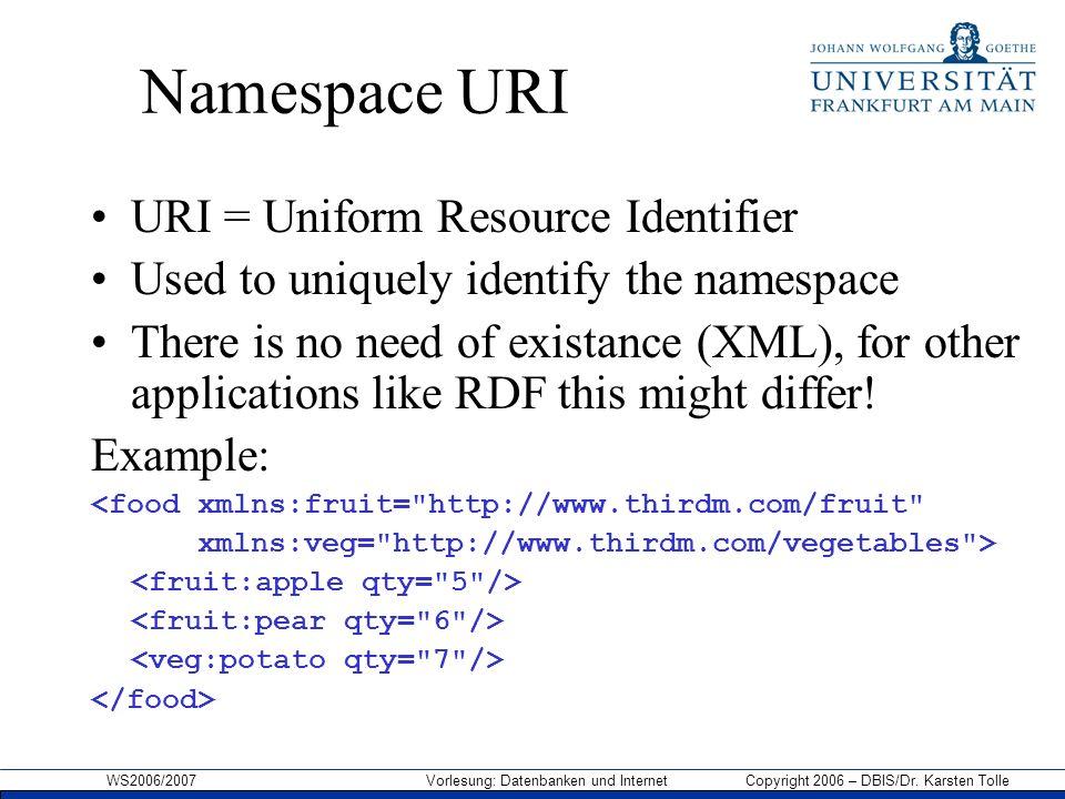 WS2006/2007 Vorlesung: Datenbanken und Internet Copyright 2006 – DBIS/Dr. Karsten Tolle Namespace URI URI = Uniform Resource Identifier Used to unique