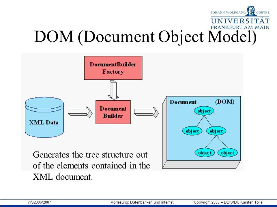 WS2006/2007 Vorlesung: Datenbanken und Internet Copyright 2006 – DBIS/Dr. Karsten Tolle DOM (Document Object Model) Generates the tree structure out o