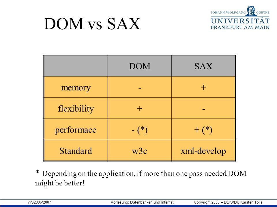 WS2006/2007 Vorlesung: Datenbanken und Internet Copyright 2006 – DBIS/Dr. Karsten Tolle DOM vs SAX DOMSAX memory-+ flexibility+- performace- (*)+ (*)