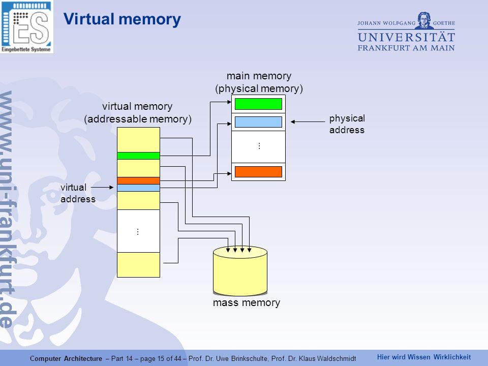 Hier wird Wissen Wirklichkeit Computer Architecture – Part 14 – page 15 of 44 – Prof. Dr. Uwe Brinkschulte, Prof. Dr. Klaus Waldschmidt Virtual memory