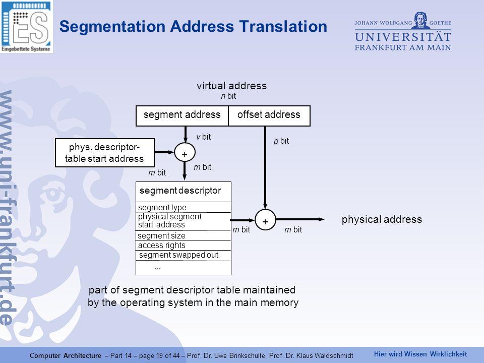 Hier wird Wissen Wirklichkeit Computer Architecture – Part 14 – page 19 of 44 – Prof. Dr. Uwe Brinkschulte, Prof. Dr. Klaus Waldschmidt Segmentation A