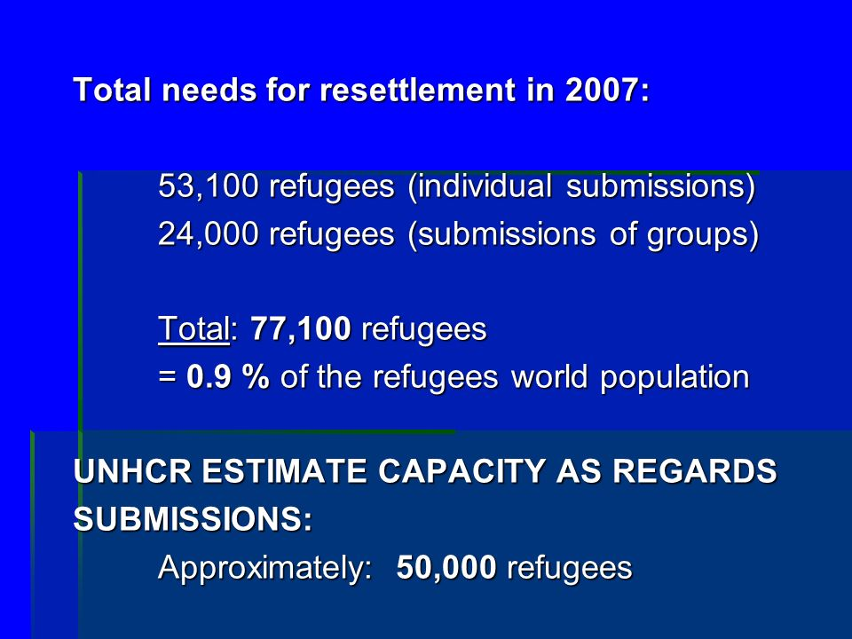 Total needs for resettlement in 2007: 53,100 refugees (individual submissions) 24,000 refugees (submissions of groups) Total: 77,100 refugees = 0.9 % of the refugees world population = 0.9 % of the refugees world population UNHCR ESTIMATE CAPACITY AS REGARDS SUBMISSIONS: Approximately: 50,000 refugees