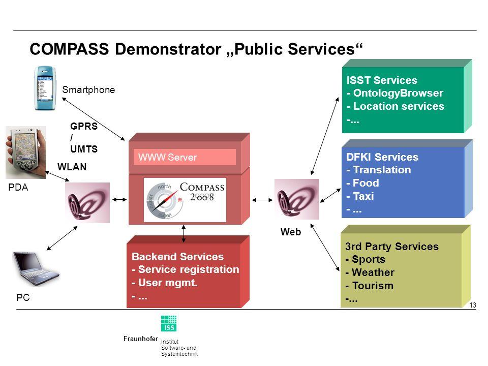 Institut Software- und Systemtechnik Fraunhofer ISS T 13 COMPASS Demonstrator Public Services WLAN Smartphone ISST Services - OntologyBrowser - Location services -...