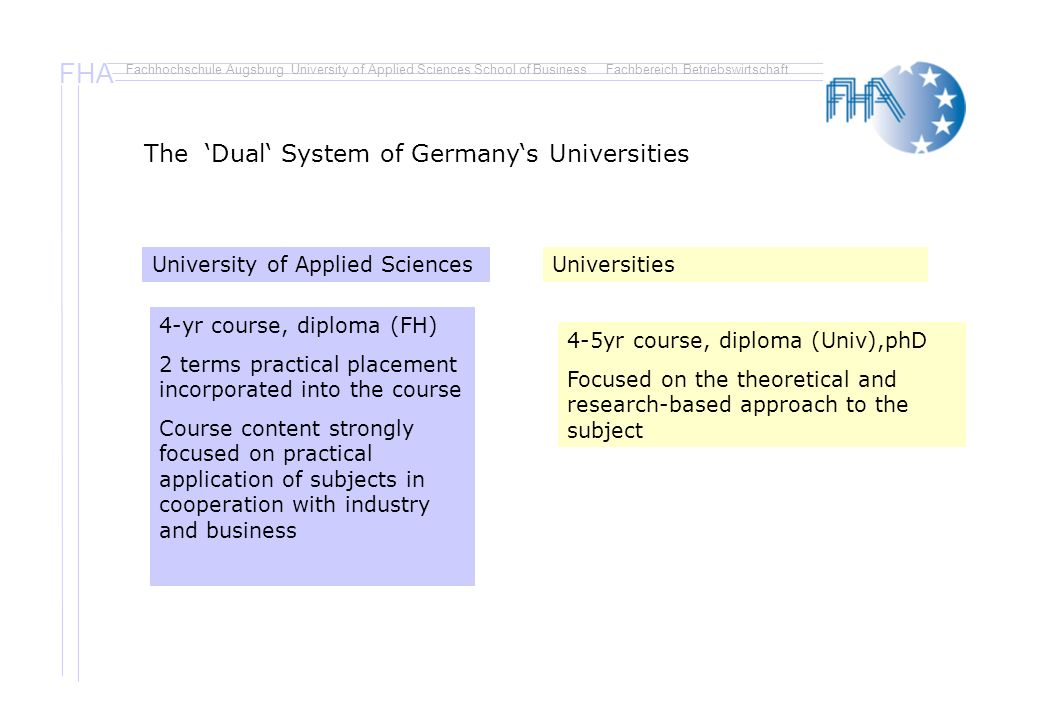 FHA Fachhochschule Augsburg University of Applied Sciences School of BusinessFachbereich Betriebswirtschaft The Dual System of Germanys Universities University of Applied SciencesUniversities 4-yr course, diploma (FH) 2 terms practical placement incorporated into the course Course content strongly focused on practical application of subjects in cooperation with industry and business 4-5yr course, diploma (Univ),phD Focused on the theoretical and research-based approach to the subject