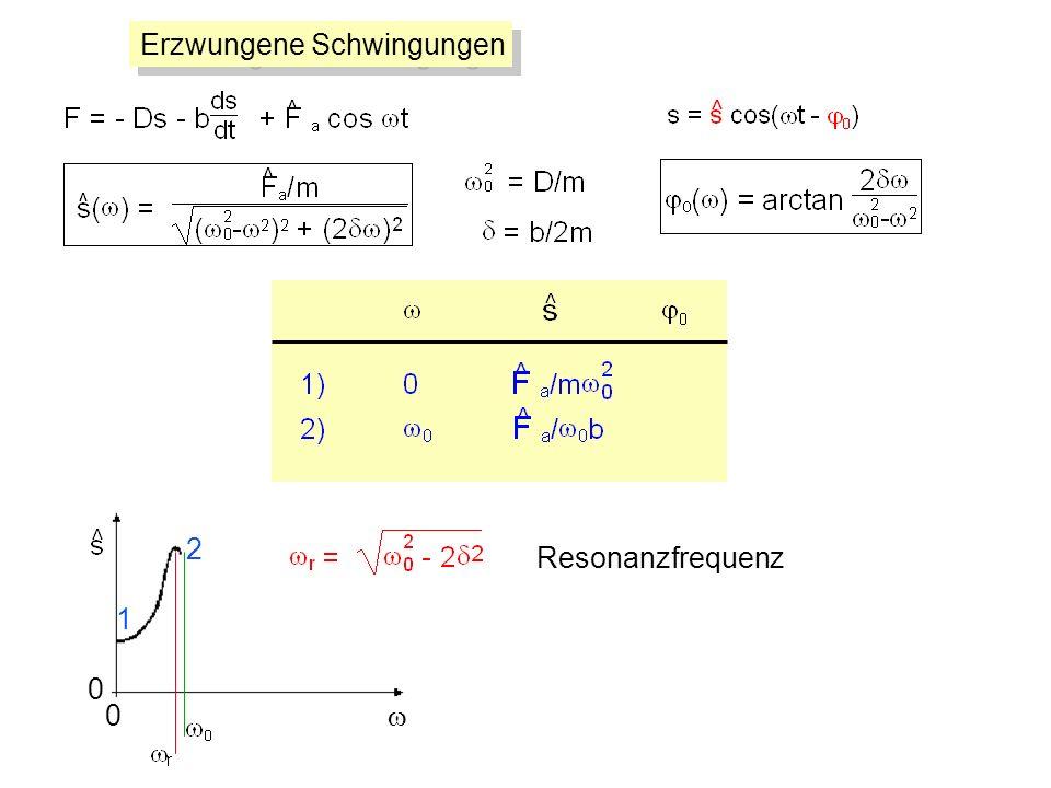 Erzwungene Schwingungen 1 2 Resonanzfrequenz 0 0