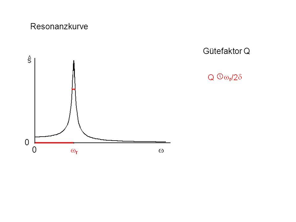Resonanzkurve Gütefaktor Q 0 0