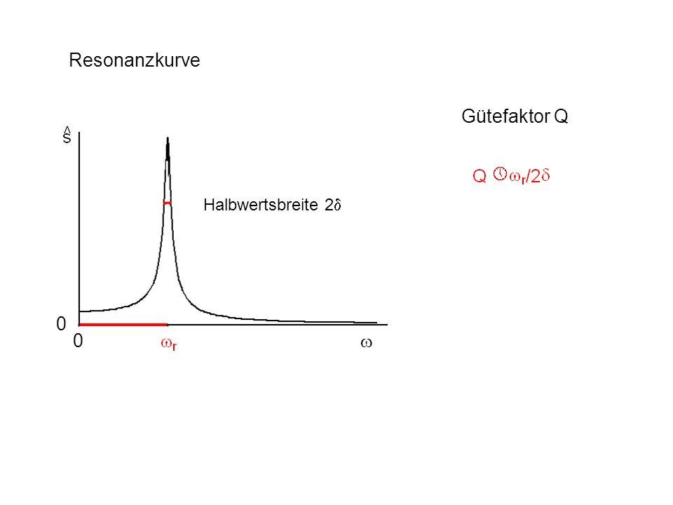 Resonanzkurve Gütefaktor Q 0 0 Halbwertsbreite 2