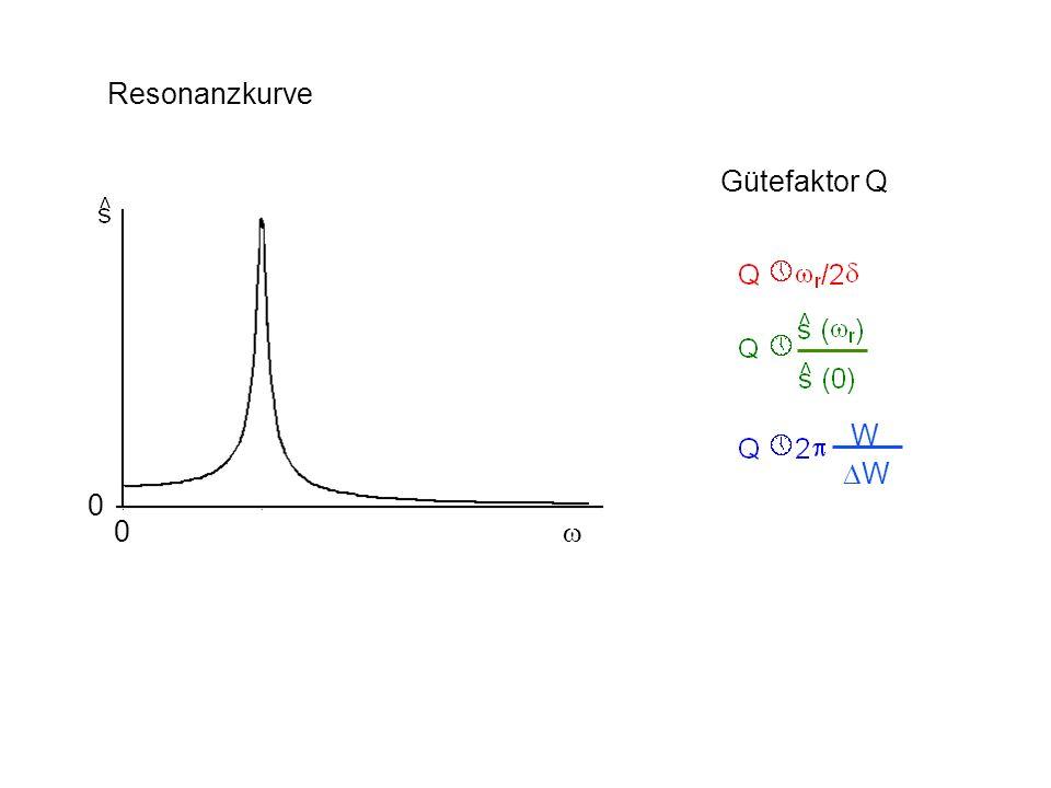 Resonanzkurve Gütefaktor Q W 0 0