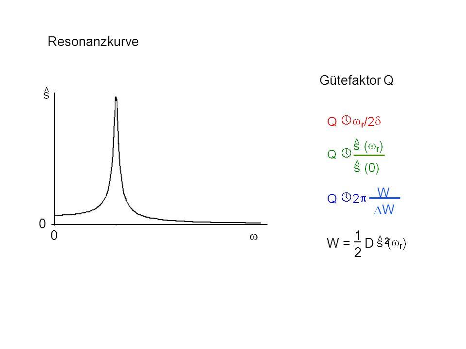 Resonanzkurve Gütefaktor Q W 0 0 W = D 2 1212