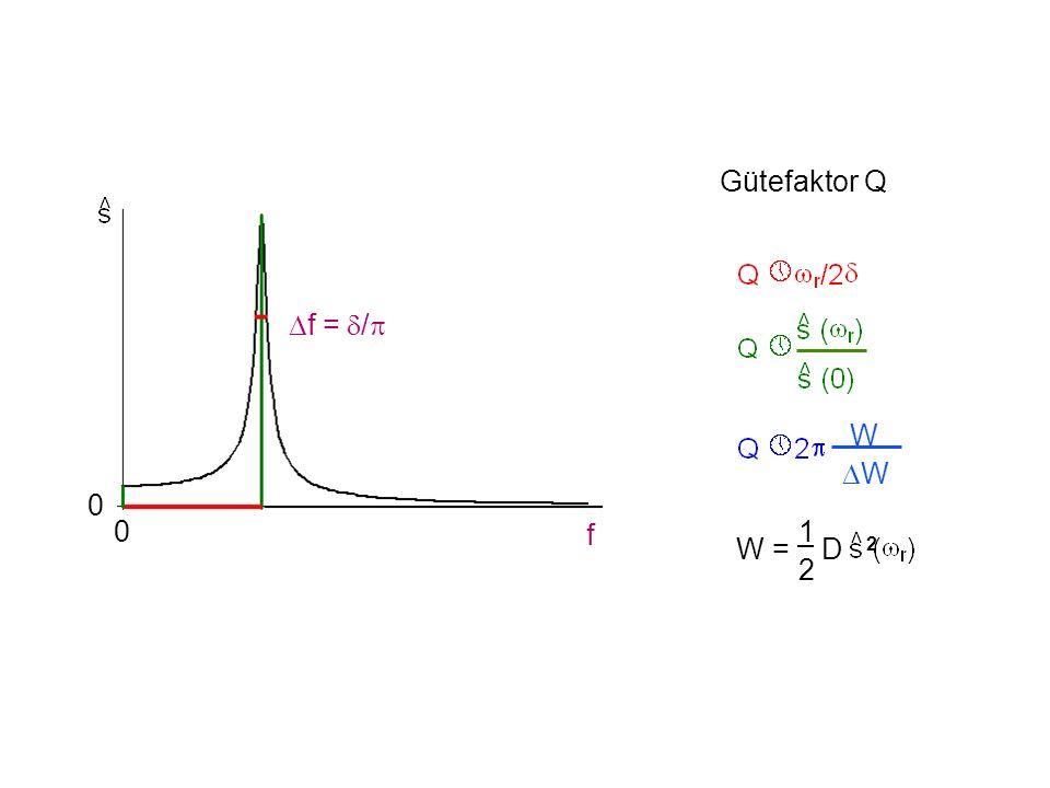 Gütefaktor Q W W = D 2 1212 0 0 f f = /