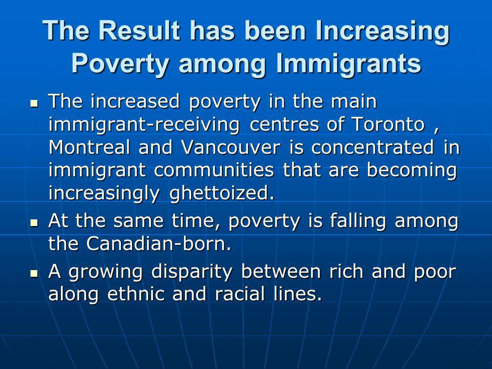 The Result has been Increasing Poverty among Immigrants The increased poverty in the main immigrant-receiving centres of Toronto, Montreal and Vancouv