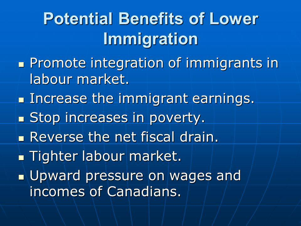 Potential Benefits of Lower Immigration Promote integration of immigrants in labour market. Promote integration of immigrants in labour market. Increa
