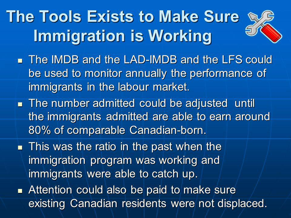 The Tools Exists to Make Sure Immigration is Working The IMDB and the LAD-IMDB and the LFS could be used to monitor annually the performance of immigr