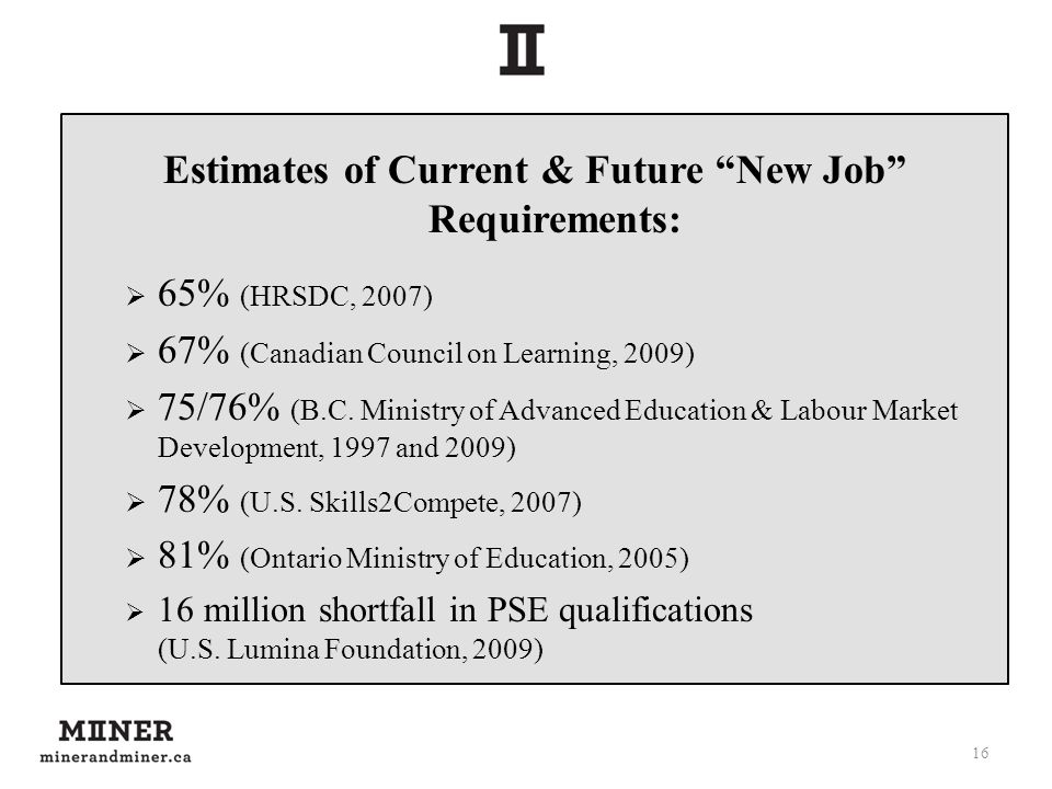 Estimates of Current & Future New Job Requirements: 65% (HRSDC, 2007) 67% (Canadian Council on Learning, 2009) 75/76% (B.C. Ministry of Advanced Educa