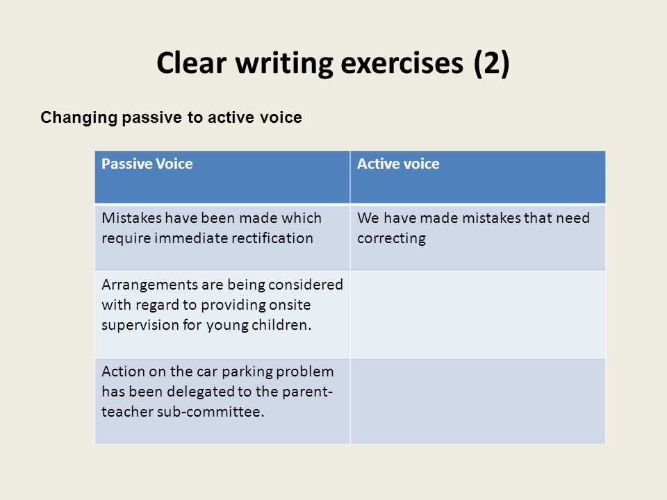 Clear writing exercises (2) Changing passive to active voice Passive VoiceActive voice Mistakes have been made which require immediate rectification W