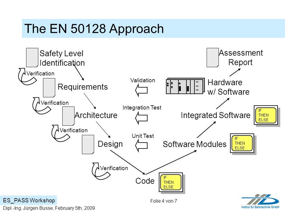 ES_PASS Workshop Dipl.-Ing.