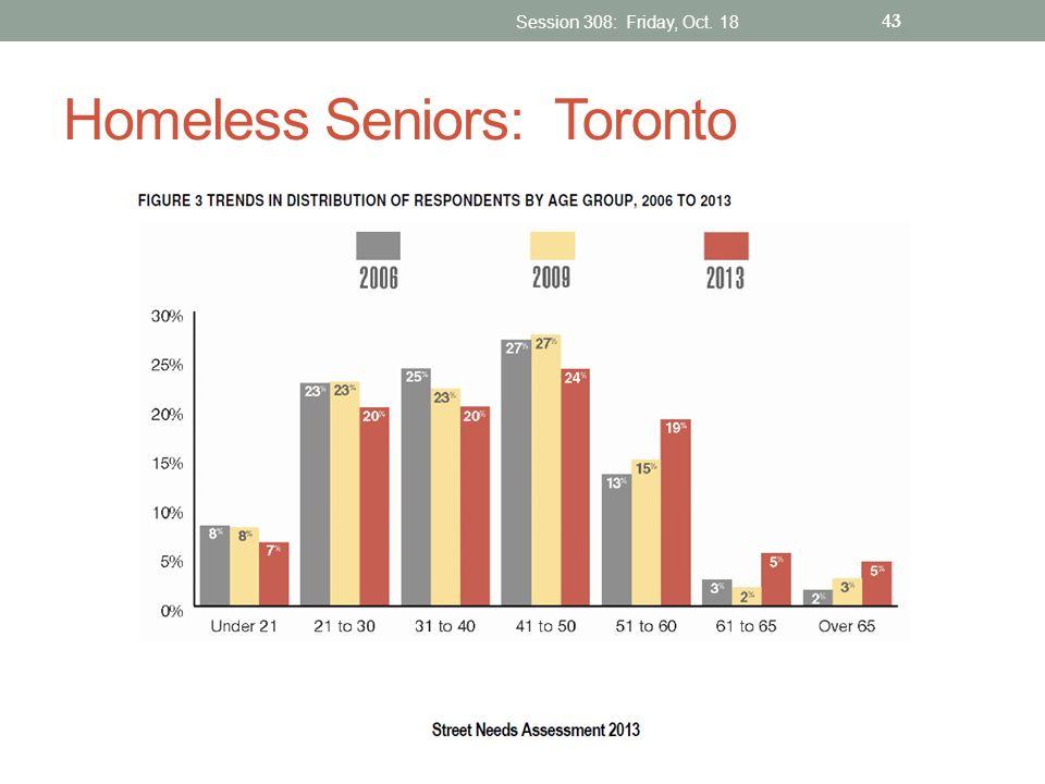 Homeless Seniors: Toronto Session 308: Friday, Oct. 18 43