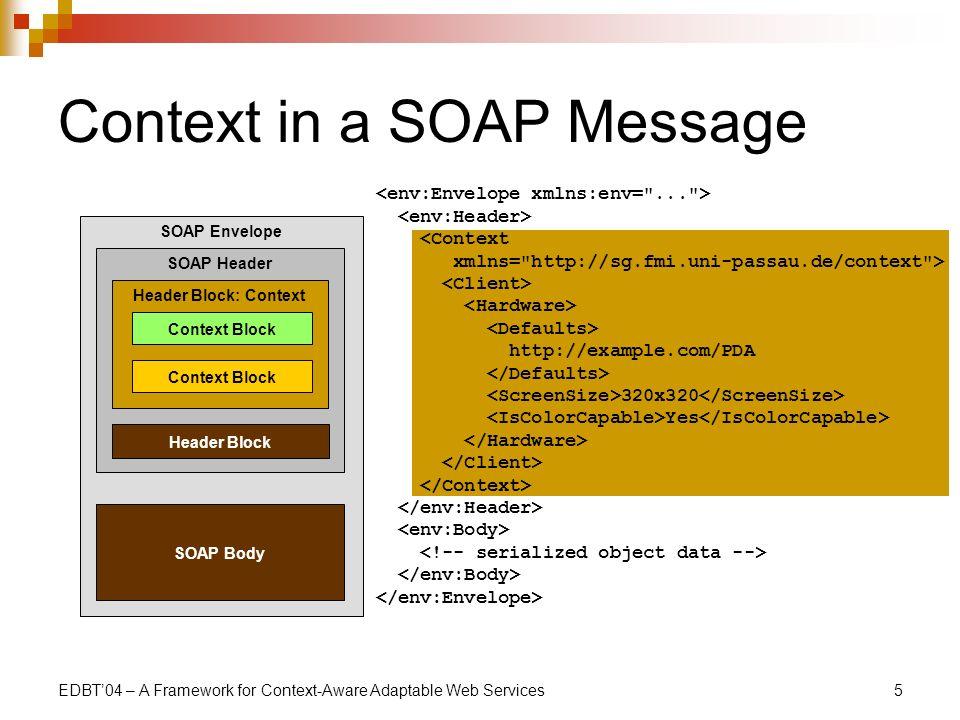 EDBT04 – A Framework for Context-Aware Adaptable Web Services5 Context in a SOAP Message SOAP Envelope SOAP Header SOAP Body Header Block: Context Context Block Header Block <Context xmlns= http://sg.fmi.uni-passau.de/context > http://example.com/PDA 320x320 Yes