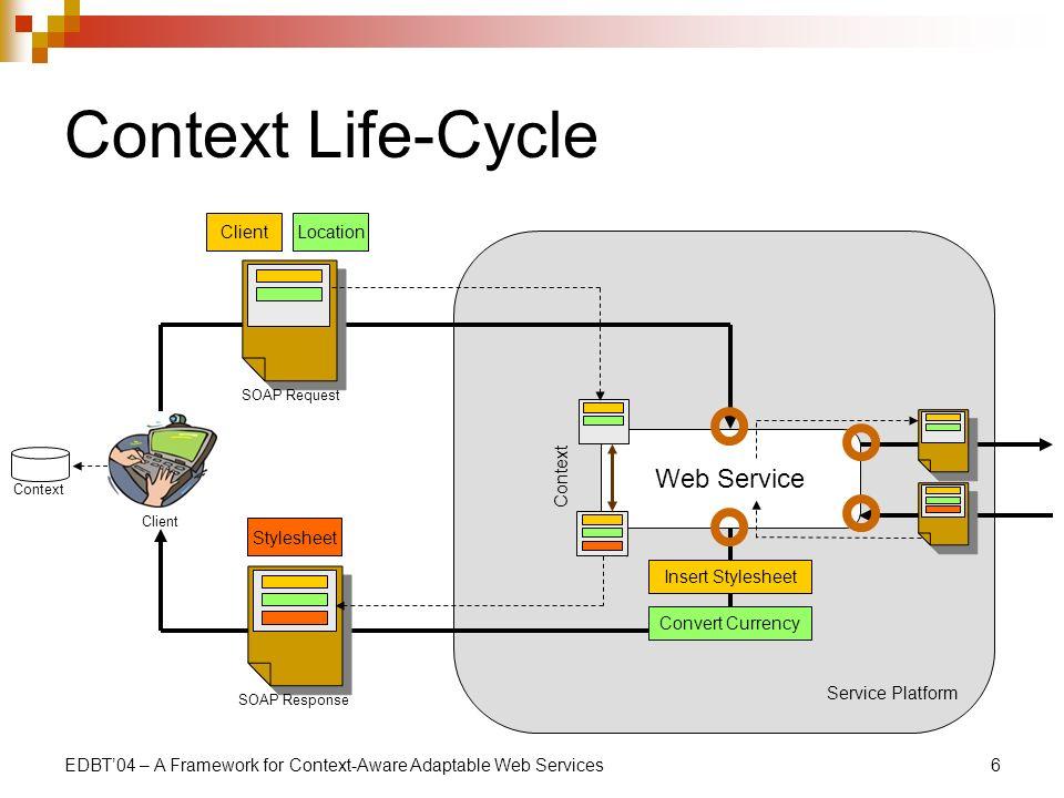 EDBT04 – A Framework for Context-Aware Adaptable Web Services6 Service Platform Context Life-Cycle SOAP Response Web Service Context Client SOAP Reque