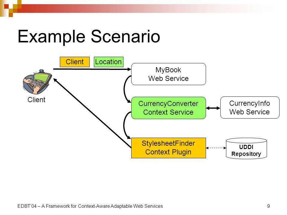EDBT04 – A Framework for Context-Aware Adaptable Web Services9 Example Scenario ClientLocation StylesheetFinder Context Plugin UDDI Repository CurrencyConverter Context Service MyBook Web Service Client CurrencyInfo Web Service