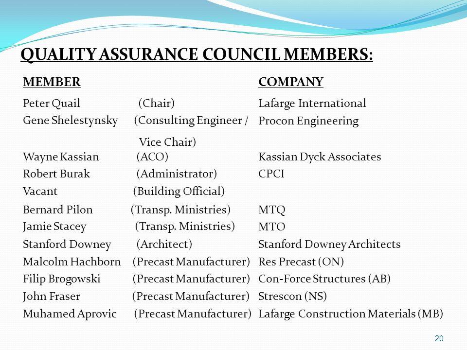 QUALITY ASSURANCE COUNCIL MEMBERS: 20 MEMBERCOMPANY Peter Quail (Chair)Lafarge International Gene Shelestynsky (Consulting Engineer / Vice Chair) Proc