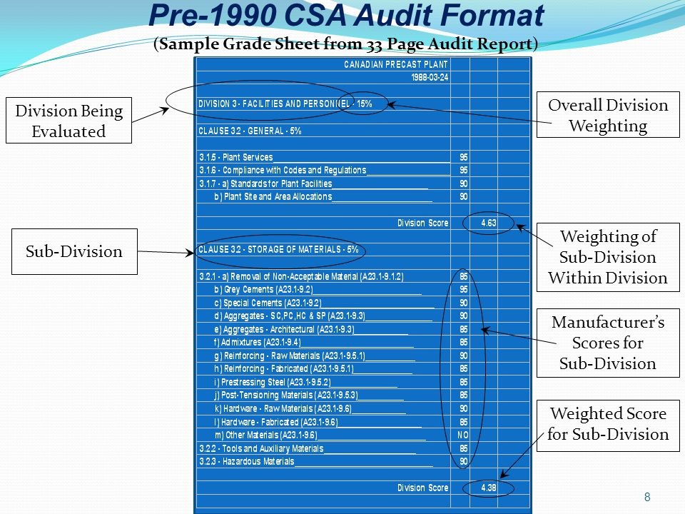 The 33 page pre-1990 CSA Audit Evaluation Report was revised by CSA to this……….