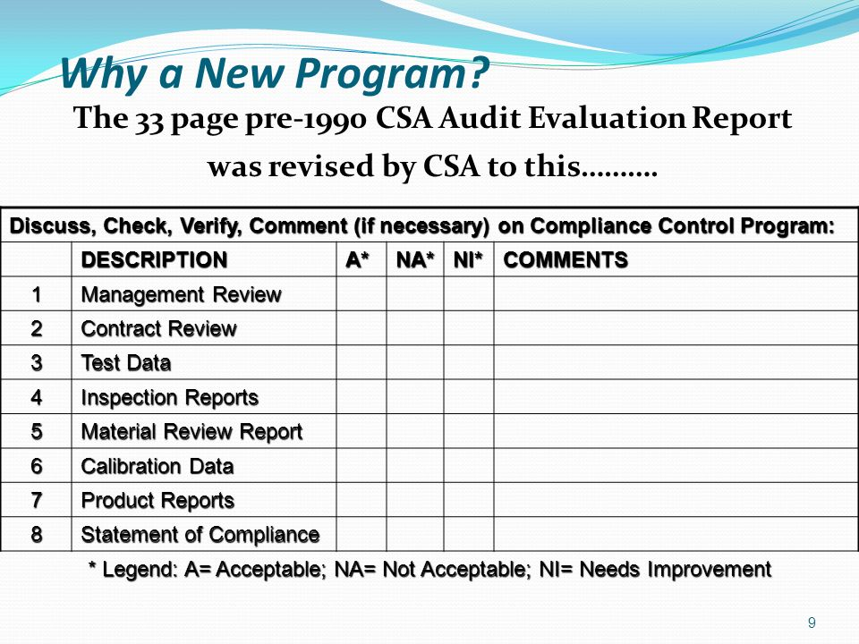 What are the CPCI program requirements.