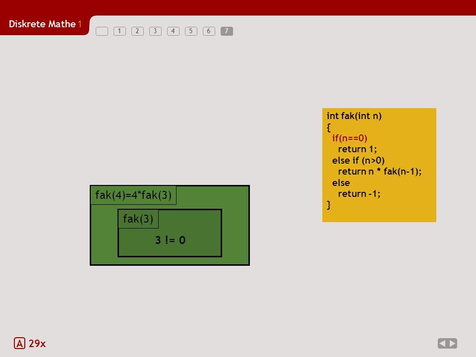 Diskrete Mathe1 1234567 A 29x int fak(int n) { if(n==0) return 1; else if (n>0) return n * fak(n-1); else return -1; } 4 * fak(3) fak(4)fak(4)=4*fak(3) 3 != 0 fak(3) 7
