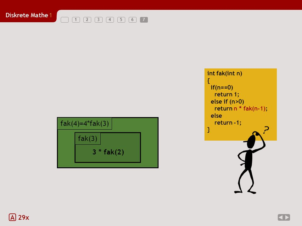 Diskrete Mathe1 1234567 A 29x int fak(int n) { if(n==0) return 1; else if (n>0) return n * fak(n-1); else return -1; } 4 * fak(3) fak(4)fak(4)=4*fak(3) 3 * fak(2) fak(3) 7