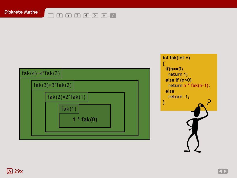Diskrete Mathe1 1234567 A 29x int fak(int n) { if(n==0) return 1; else if (n>0) return n * fak(n-1); else return -1; } 4 * fak(3) fak(4)=4*fak(3) 4 * fak(3) fak(4)=4*fak(3) 3 * fak(2) fak(3)=3*fak(2) 3 * fak(2) fak(3)=3*fak(2) 2 * fak(1) fak(2)=2*fak(1) 1 * fak(0) fak(1) 7