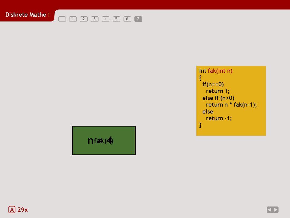 Diskrete Mathe1 1234567 A 29x int fak(int n) { if(n==0) return 1; else if (n>0) return n * fak(n-1); else return -1; } fak(4) n = 4 7