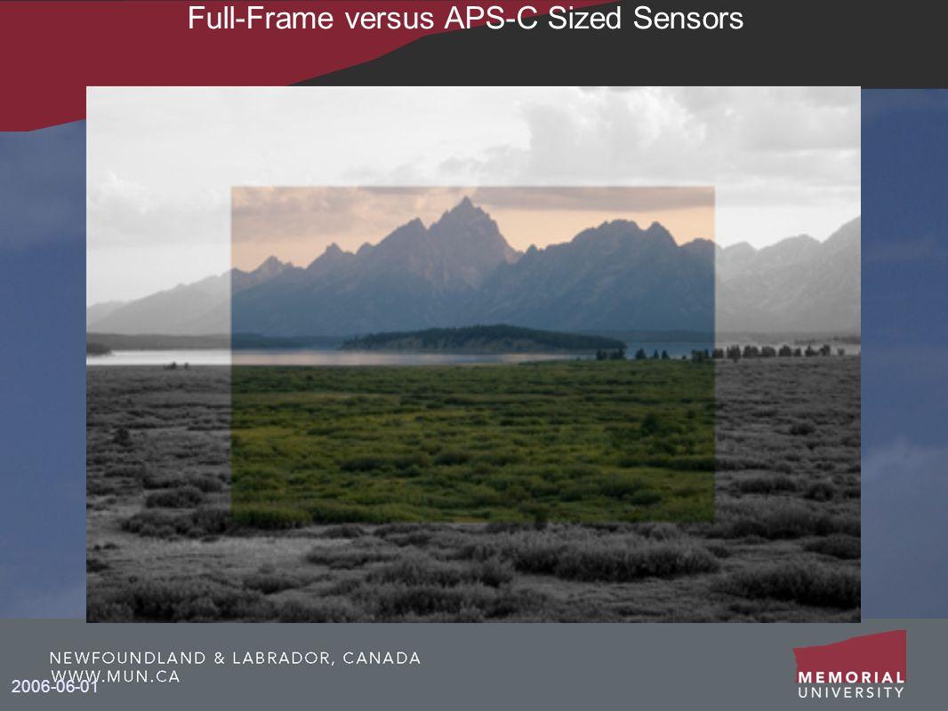 2006-06-01 Full-Frame versus APS-C Sized Sensors