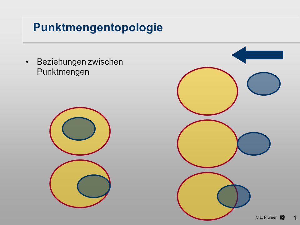 © L. Plümer 1 Punktmengentopologie Beziehungen zwischen Punktmengen
